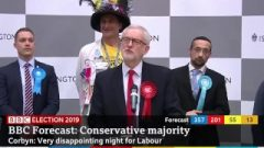 Jeremy Corbyn Dominated